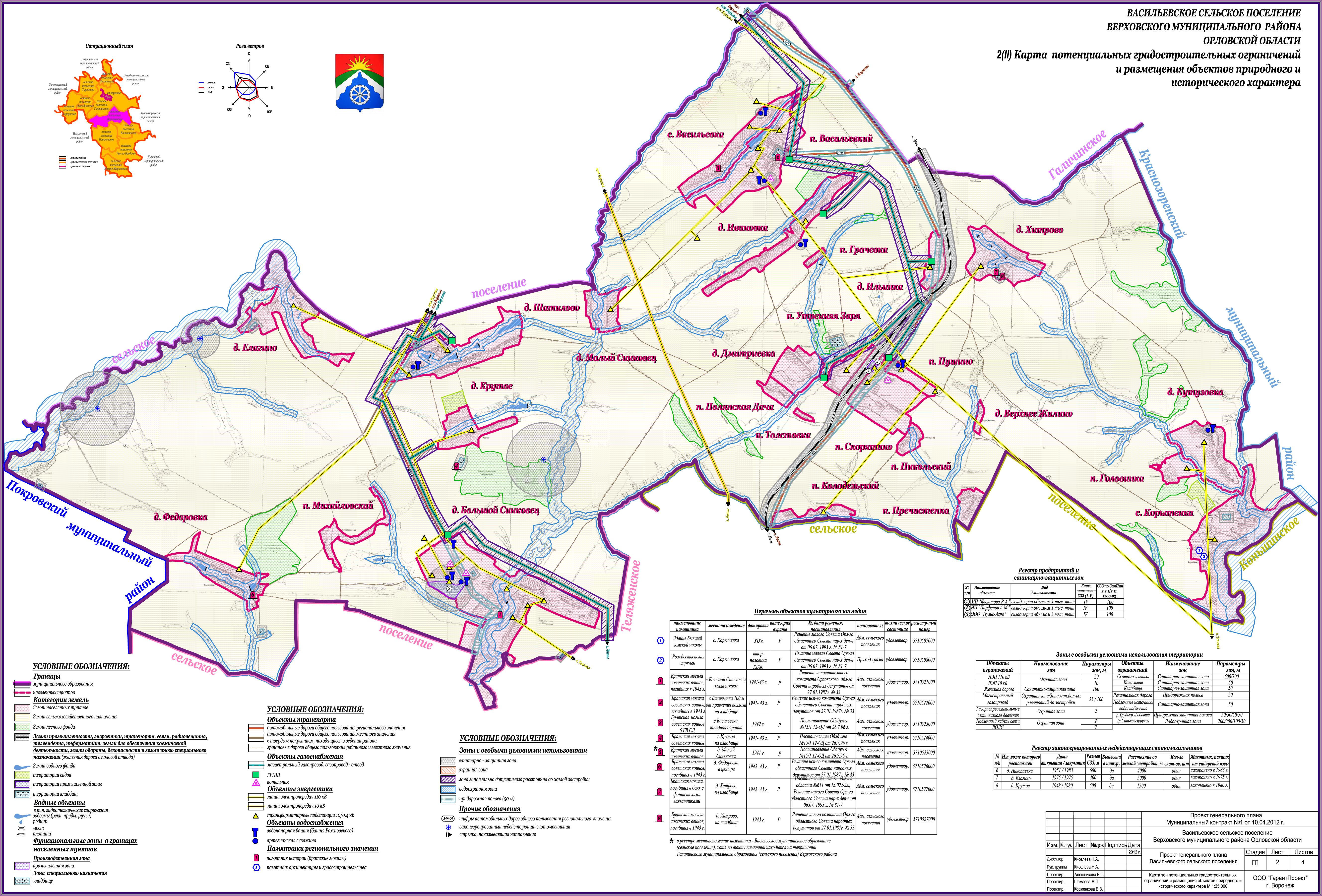 Схема территориального планирования серпуховского района